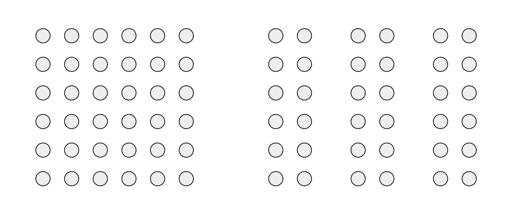 Groups of different sized dots forming four and two distinct entities.
